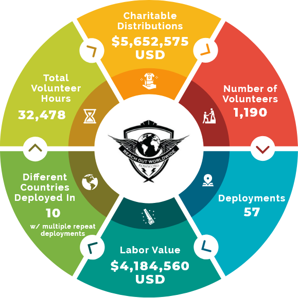 infographic-deployments