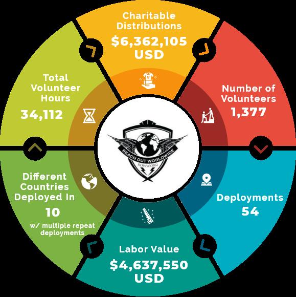 deployment-chart